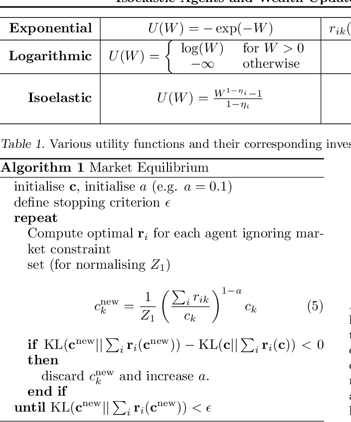 Figure 1 for Isoelastic Agents and Wealth Updates in Machine Learning Markets