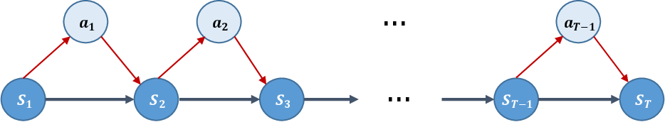 Figure 3 for RLCFR: Minimize Counterfactual Regret by Deep Reinforcement Learning
