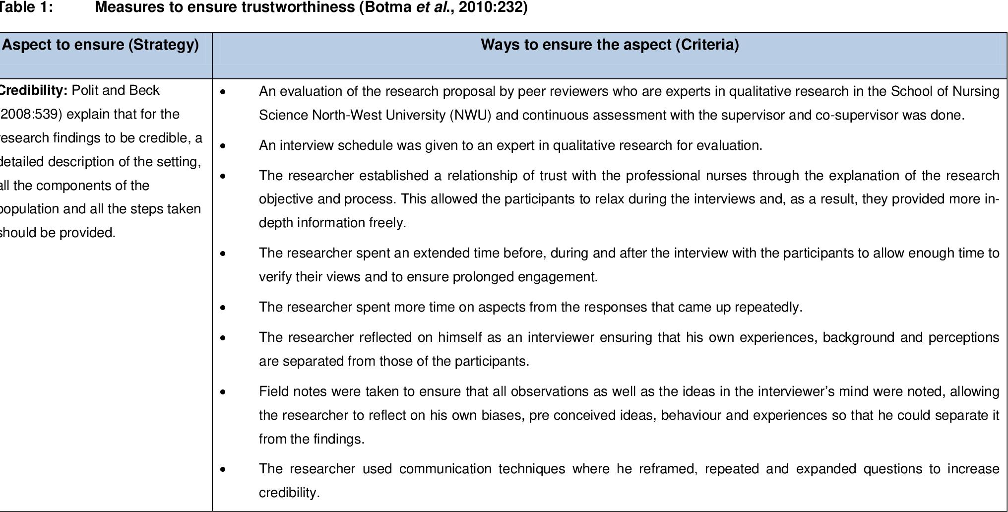 PDF] Nursing process : perceptions and experiences of nurses