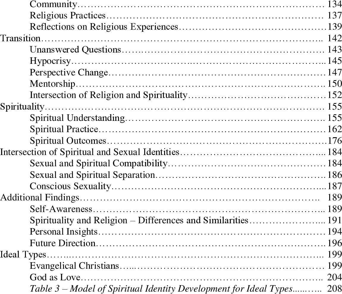 In search of spirit: The making and meaning of gay spirituality