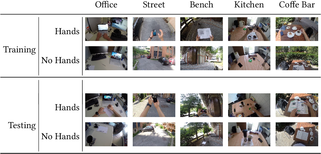 PDF] EgoHands : a unified framework for hand-based methods in first