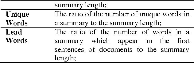 Figure 3 for Multi-Document Summarization via Discriminative Summary Reranking