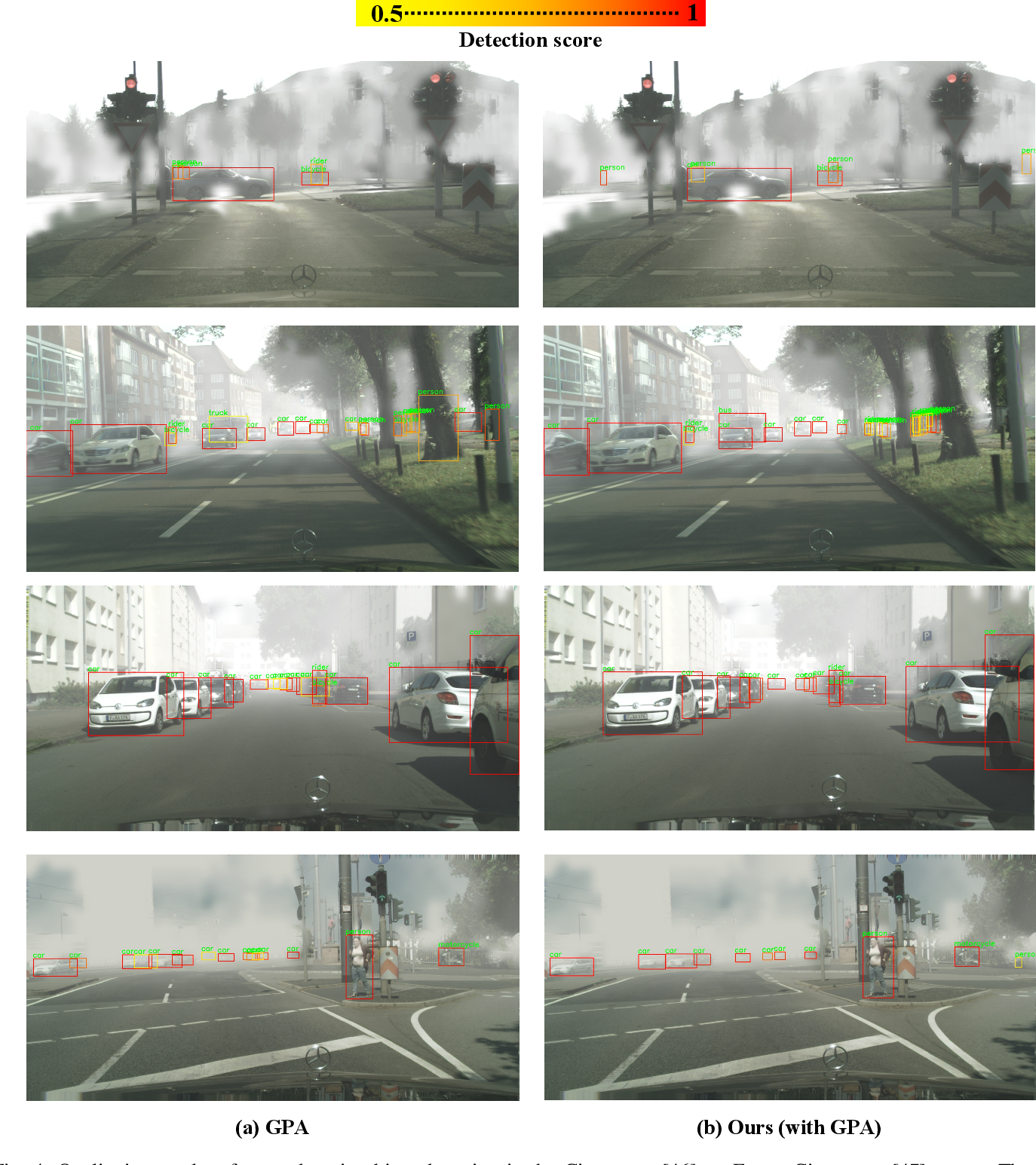 Figure 4 for Self-Adversarial Disentangling for Specific Domain Adaptation