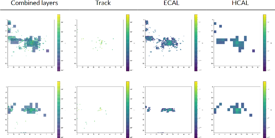 Figure 1 for Graph Generative Models for Fast Detector Simulations in High Energy Physics