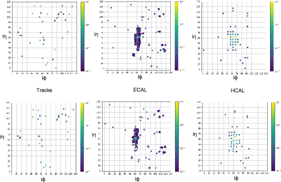 Figure 3 for Graph Generative Models for Fast Detector Simulations in High Energy Physics