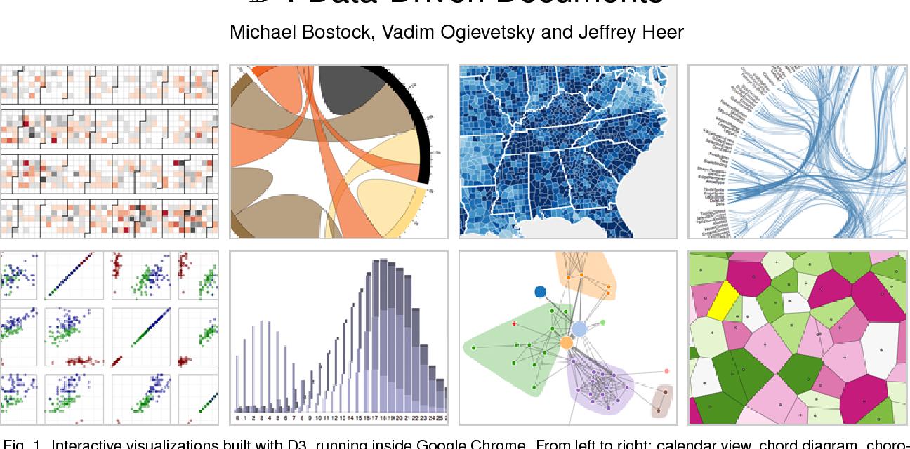 Data-Driven Documents (D3 js) - Semantic Scholar