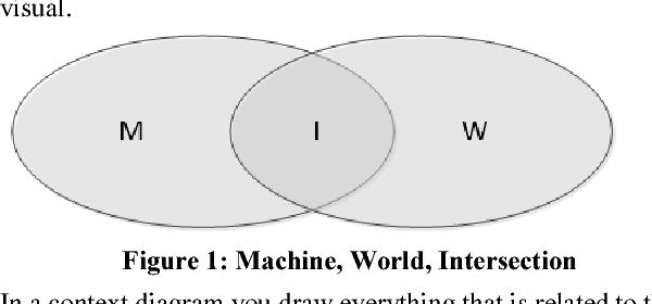 System Context Diagram Semantic Scholar