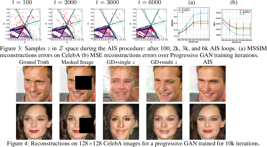 Figure 3 for Co-Generation with GANs using AIS based HMC