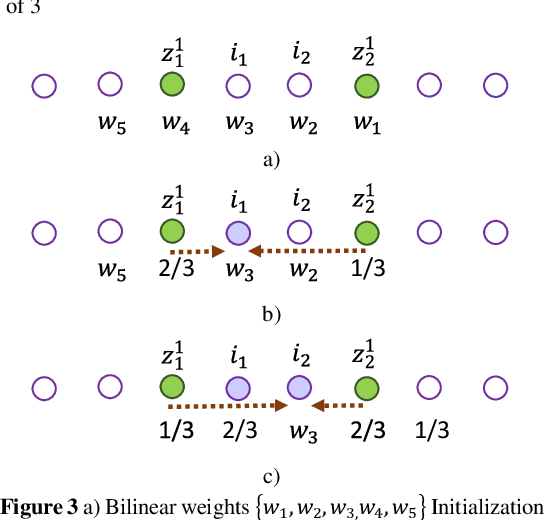 Figure 4 for Modeling EEG data distribution with a Wasserstein Generative Adversarial Network to predict RSVP Events