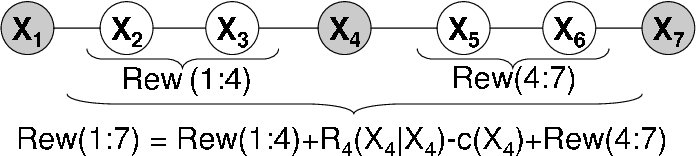 Figure 2 for Optimal Value of Information in Graphical Models