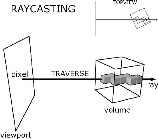 PDF] State-of-the-art: Frame-to-frame coherence in volume rendering