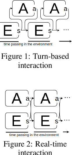 Figure 1 for Real-Time Reinforcement Learning