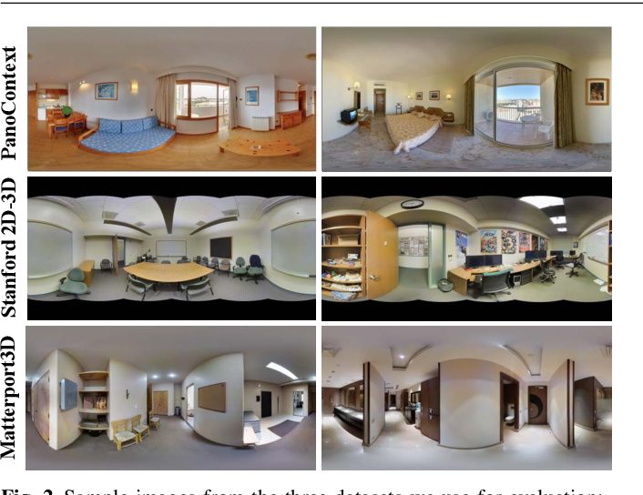 Figure 3 for 3D Manhattan Room Layout Reconstruction from a Single 360 Image