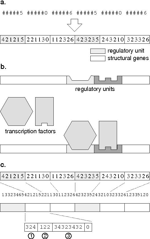 figure 6.12