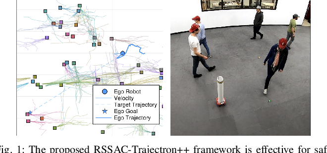 Figure 1 for Risk-Sensitive Sequential Action Control with Multi-Modal Human Trajectory Forecasting for Safe Crowd-Robot Interaction