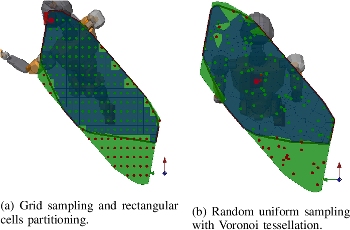 Figure 2 for Feasible Region: an Actuation-Aware Extension of the Support Region