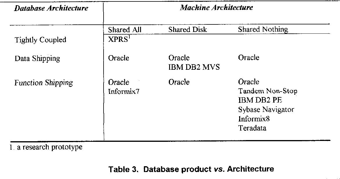 Oracle Parallel Warehouse Server - Semantic Scholar