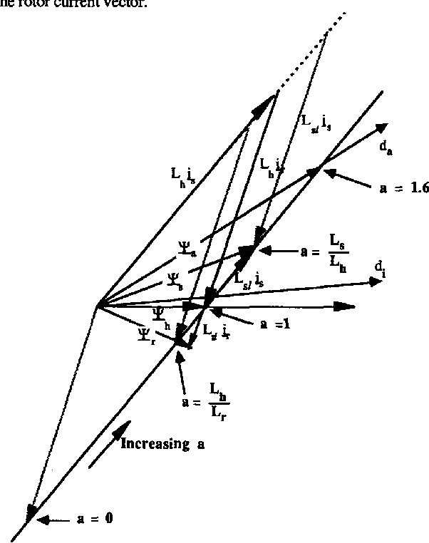 Airgap Microelectronics