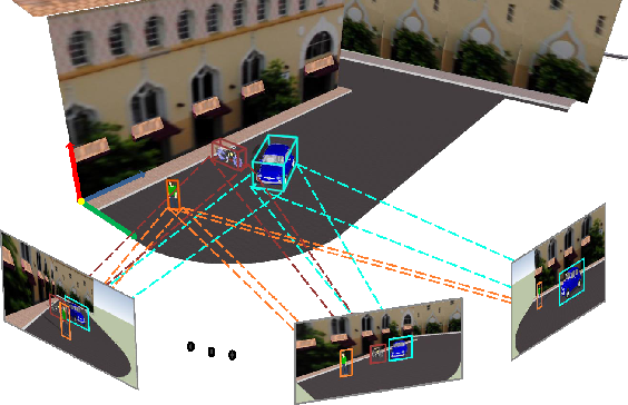 Figure 1 for 3D Pose from Detections