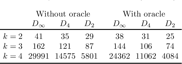 Figure 4 for Sparse Signal Reconstruction for Nonlinear Models via Piecewise Rational Optimization