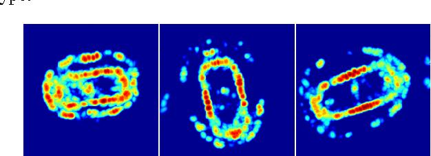 Figure 2 for Automatic Target Recognition Using Discrimination Based on Optimal Transport
