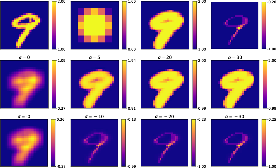 Figure 3 for Going beyond p-convolutions to learn grayscale morphological operators
