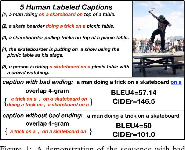 Figure 1 for Improving Reinforcement Learning Based Image Captioning with Natural Language Prior