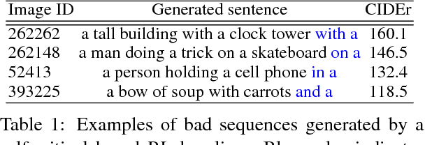 Figure 2 for Improving Reinforcement Learning Based Image Captioning with Natural Language Prior