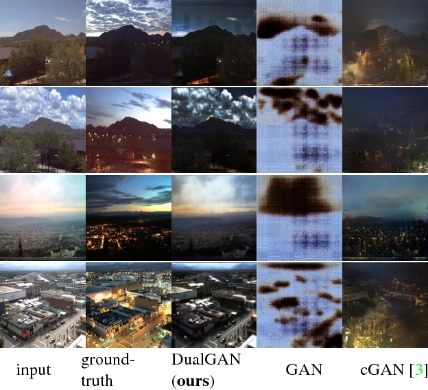 Figure 3 for DualGAN: Unsupervised Dual Learning for Image-to-Image Translation