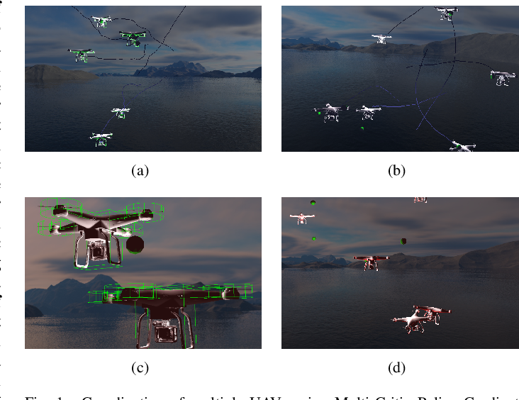 Figure 1 for Multi-Agent Reinforcement Learning for Unmanned Aerial Vehicle Coordination by Multi-Critic Policy Gradient Optimization