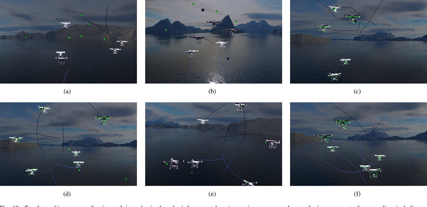 Figure 2 for Multi-Agent Reinforcement Learning for Unmanned Aerial Vehicle Coordination by Multi-Critic Policy Gradient Optimization