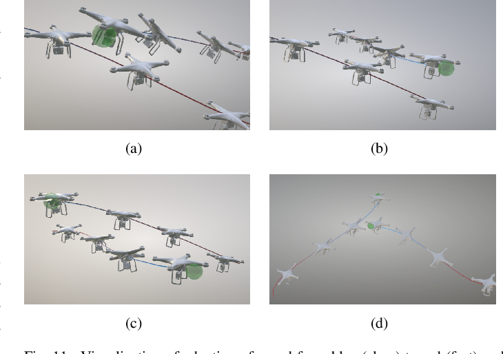 Figure 3 for Multi-Agent Reinforcement Learning for Unmanned Aerial Vehicle Coordination by Multi-Critic Policy Gradient Optimization