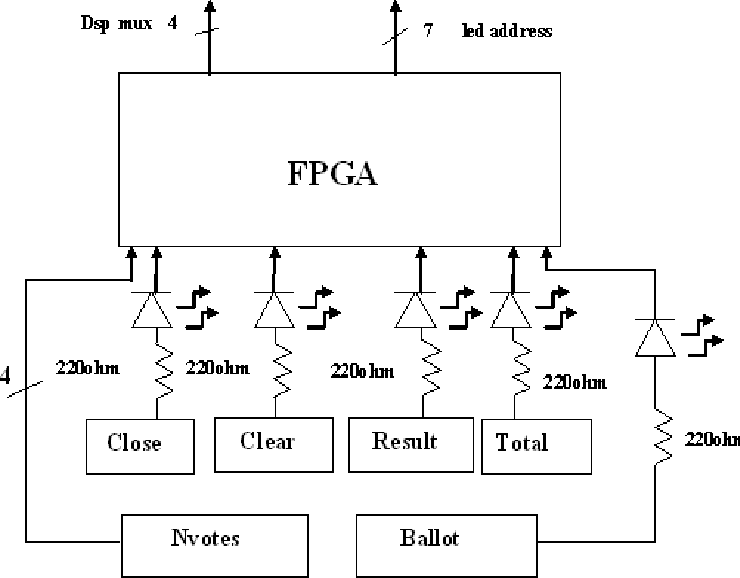 Figure 3 From Implementation Of Electronic Voting Machine With