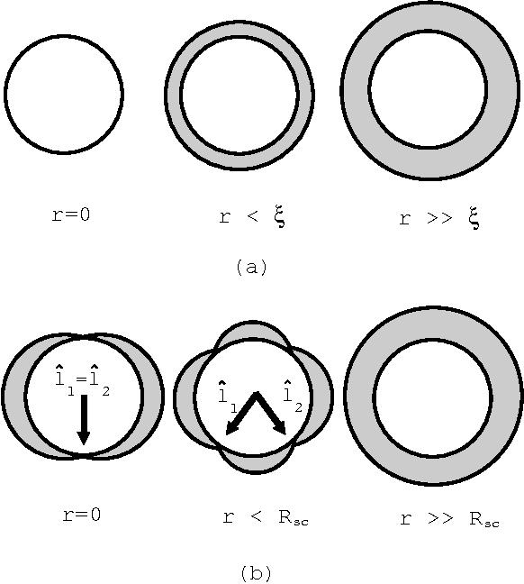 figure 32