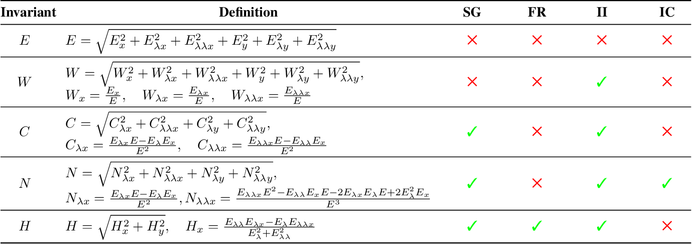 Figure 2 for Zero-Shot Domain Adaptation with a Physics Prior