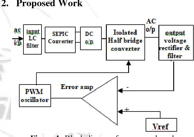 PDF] A Novel Approach towards Bridgeless Converter based