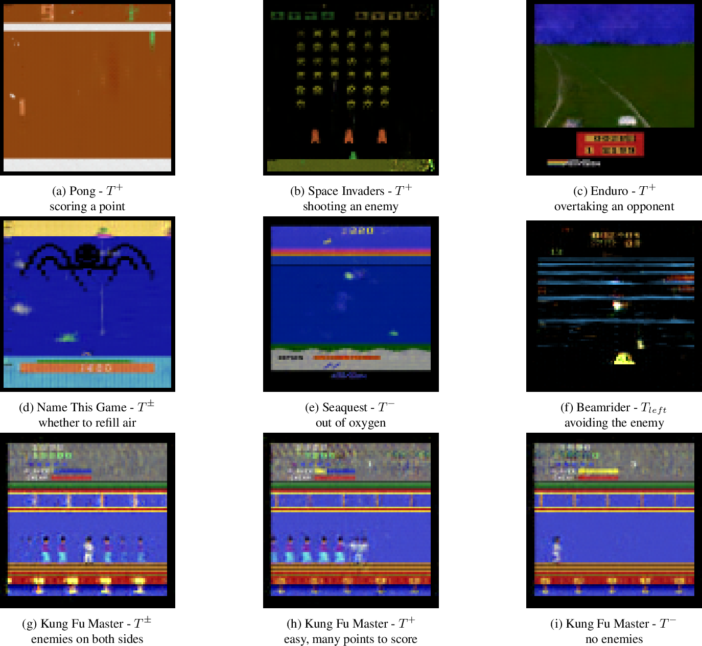 Figure 1 for Finding and Visualizing Weaknesses of Deep Reinforcement Learning Agents