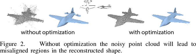 Figure 2 for 3D Shape Reconstruction from Sketches via Multi-view Convolutional Networks