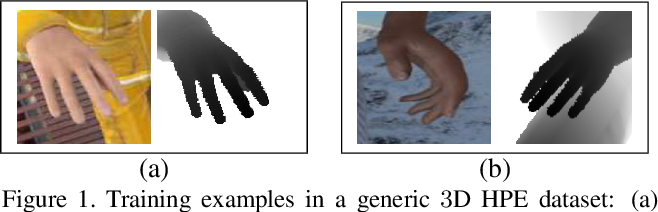 Figure 1 for DGGAN: Depth-image Guided Generative Adversarial Networks for Disentangling RGB and Depth Images in 3D Hand Pose Estimation