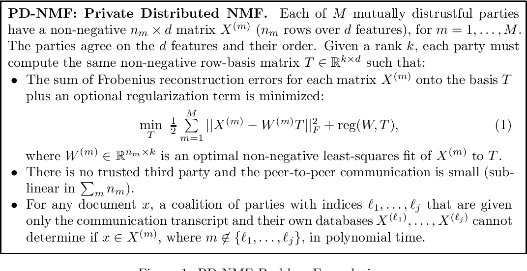 Figure 1 for PD-ML-Lite: Private Distributed Machine Learning from Lighweight Cryptography