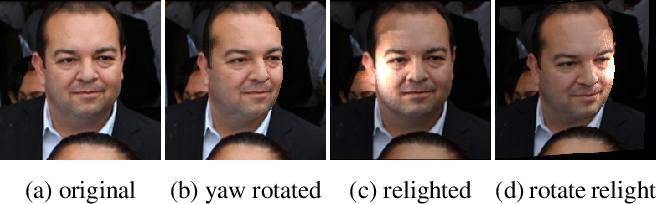 Figure 2 for 3D-Aided Data Augmentation for Robust Face Understanding