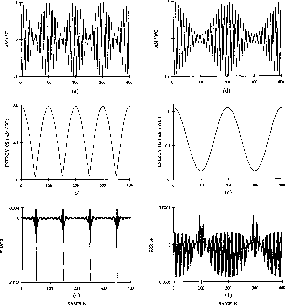 figure 1 from on amplitude and frequency demodulation using energy
