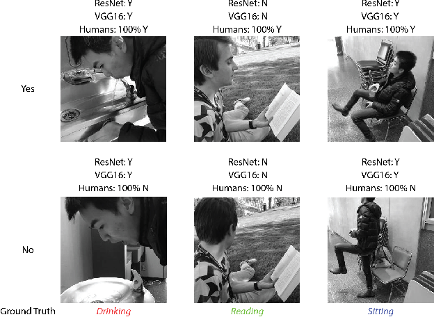 Figure 1 for Can Deep Learning Recognize Subtle Human Activities?