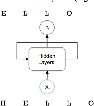 Figure 3 for Mechanisms of Artistic Creativity in Deep Learning Neural Networks