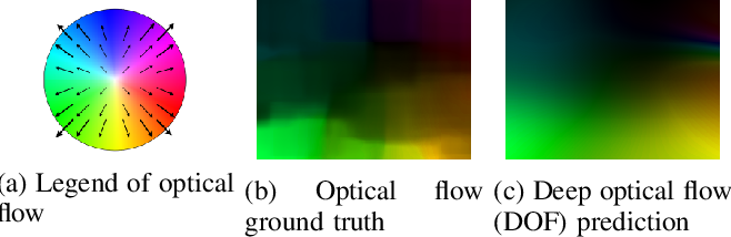 Figure 2 for Aggressive Perception-Aware Navigation using Deep Optical Flow Dynamics and PixelMPC