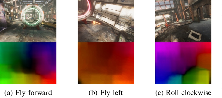 Figure 3 for Aggressive Perception-Aware Navigation using Deep Optical Flow Dynamics and PixelMPC
