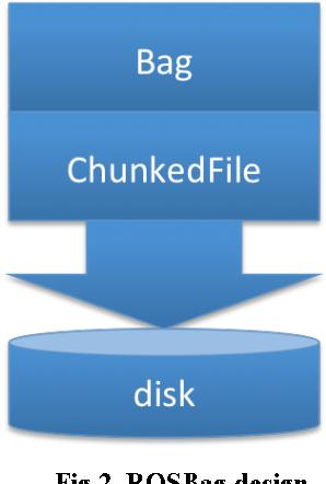 Figure 2 for Distributed Simulation Platform for Autonomous Driving