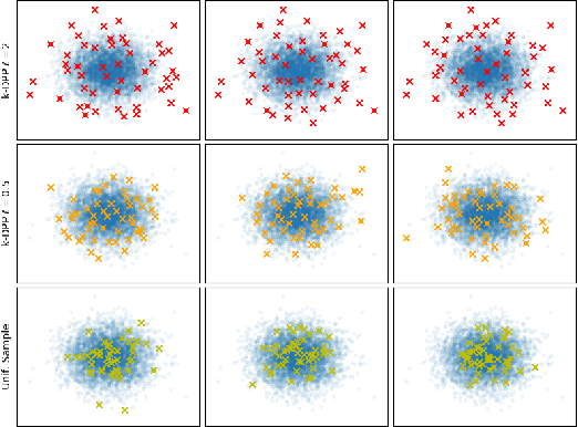 Figure 3 for Rates of Convergence for Sparse Variational Gaussian Process Regression