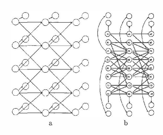 Figure 1 for The Factored Frontier Algorithm for Approximate Inference in DBNs