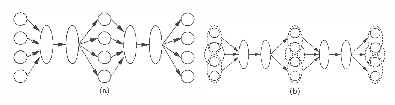 Figure 3 for The Factored Frontier Algorithm for Approximate Inference in DBNs